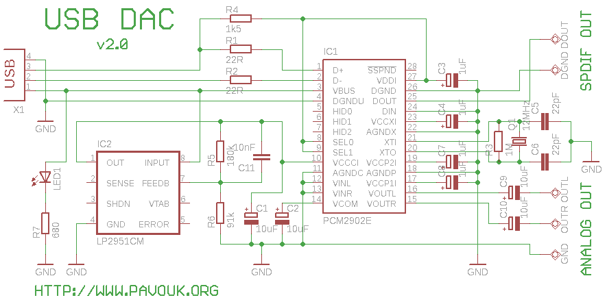 usb audio dac rh pavouk org usb connector schematic diagram usb circuit diagram design
